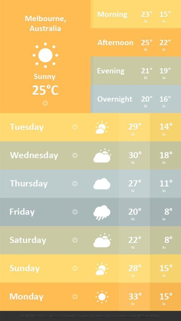 weather]